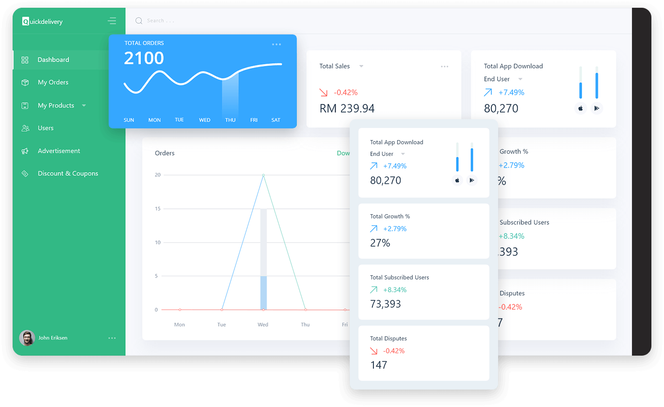 Control The App's Features