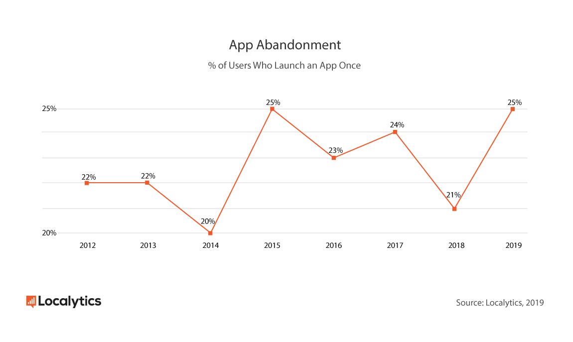 abandonment-2019