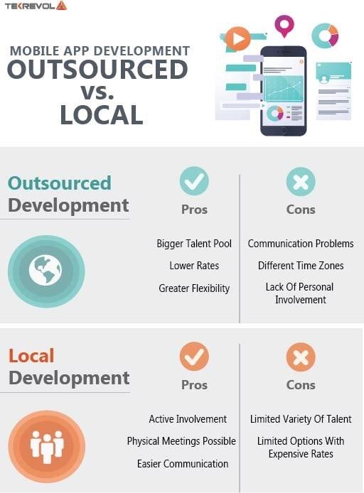 Outsource vs. Local