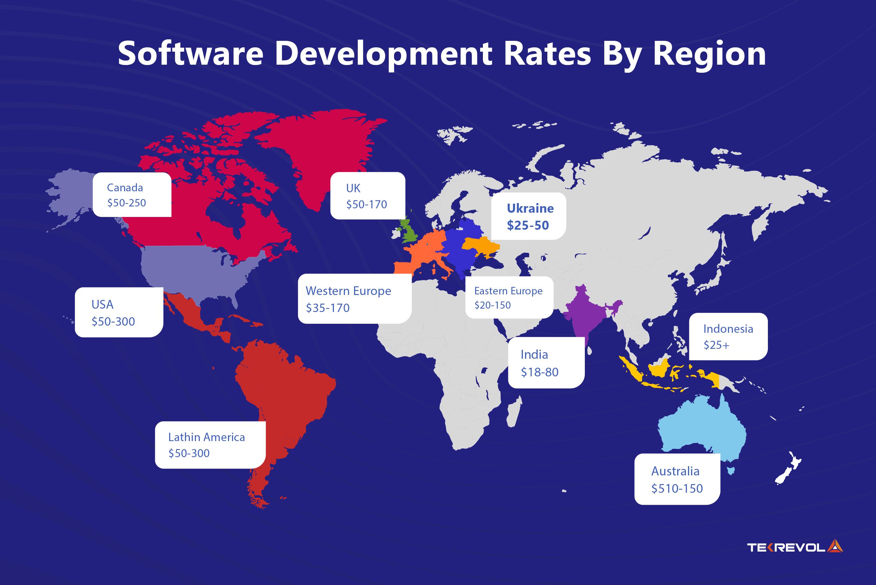 hourly price of app development company by region