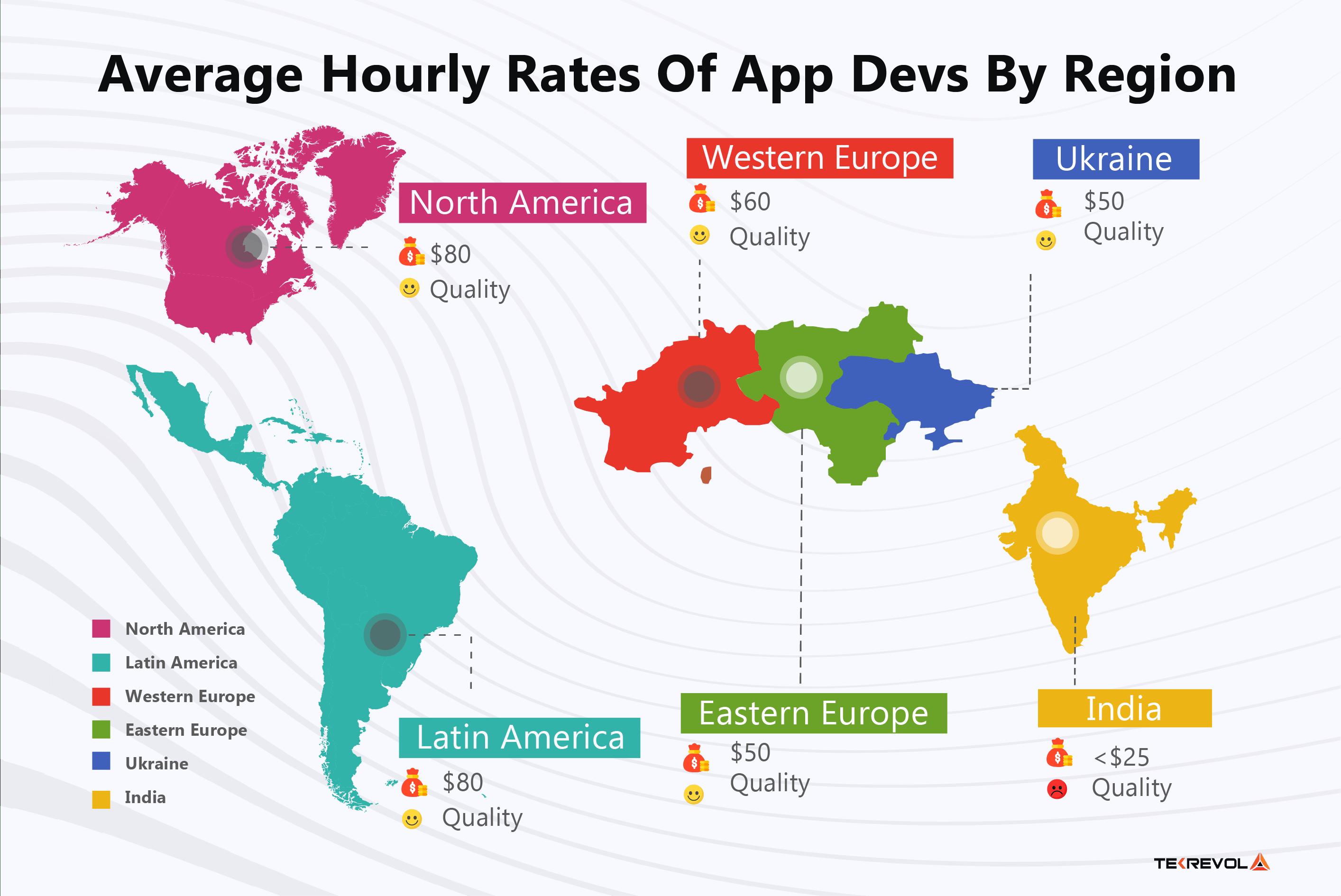 hourly rates of app development