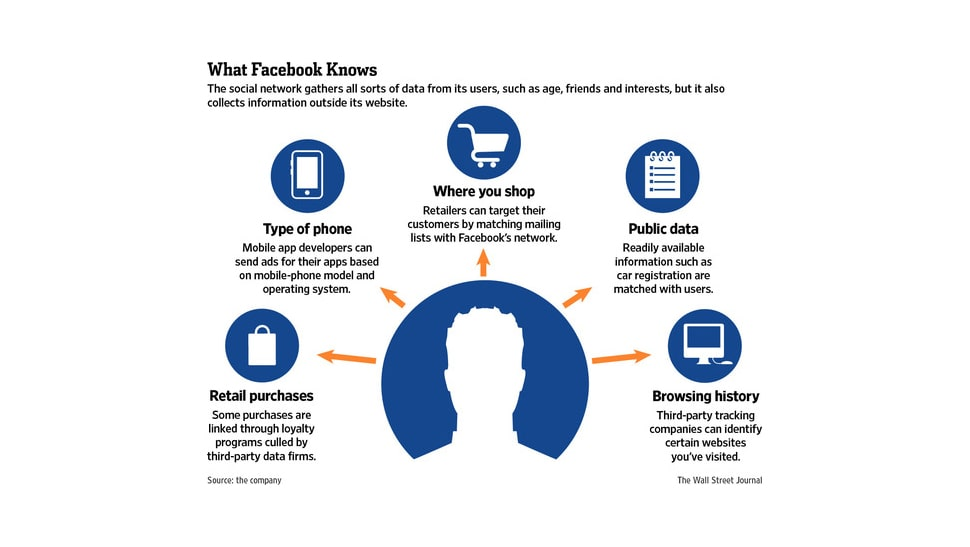 Facebook's Audience Network-min